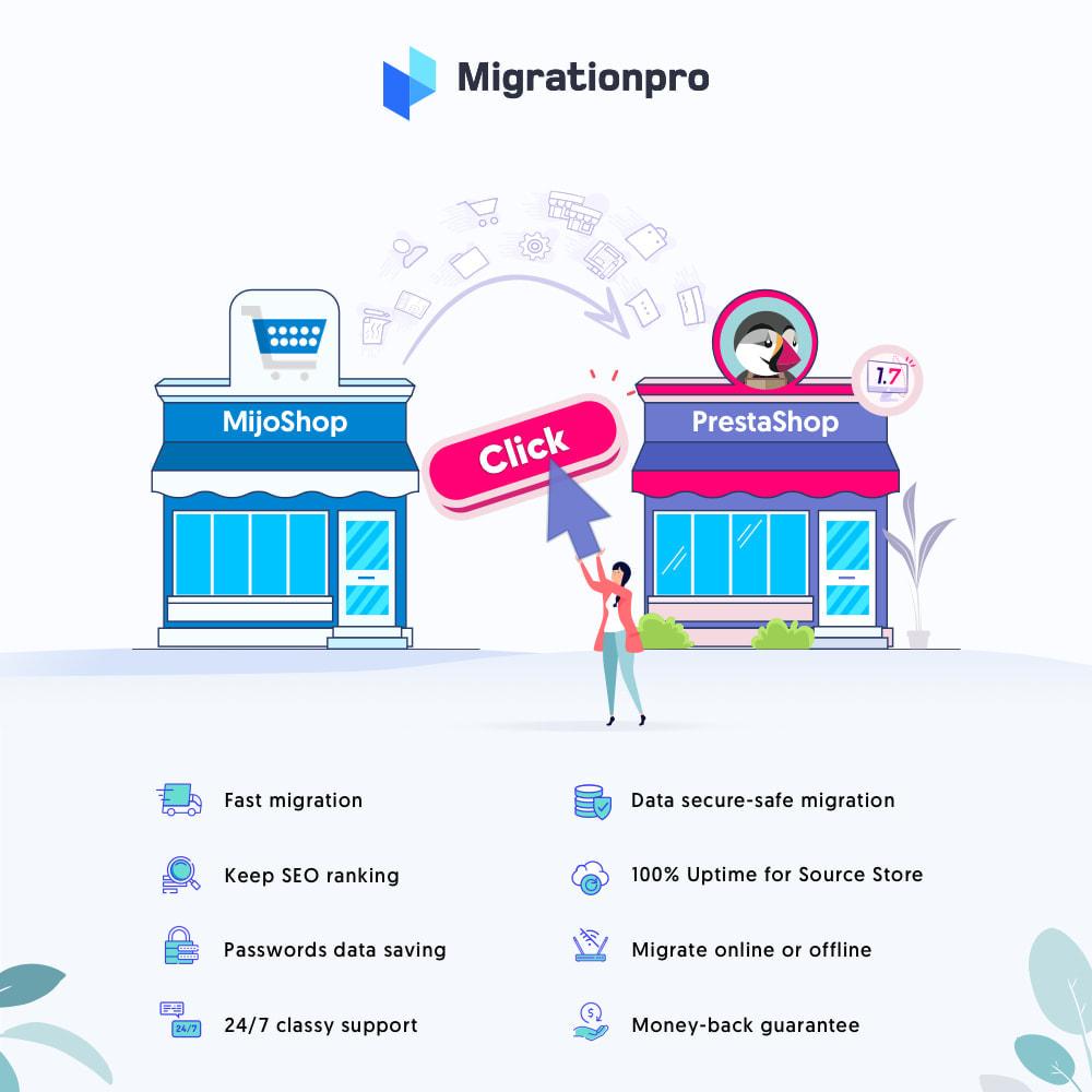 module - Data migration & Backup - MigrationPro: MijoShop to PrestaShop Migration Tool - 1