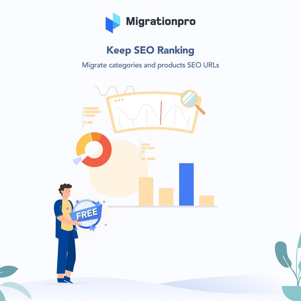 module - Data Migration & Backup - MigrationPro: AceShop to PrestaShop Migration tool - 3