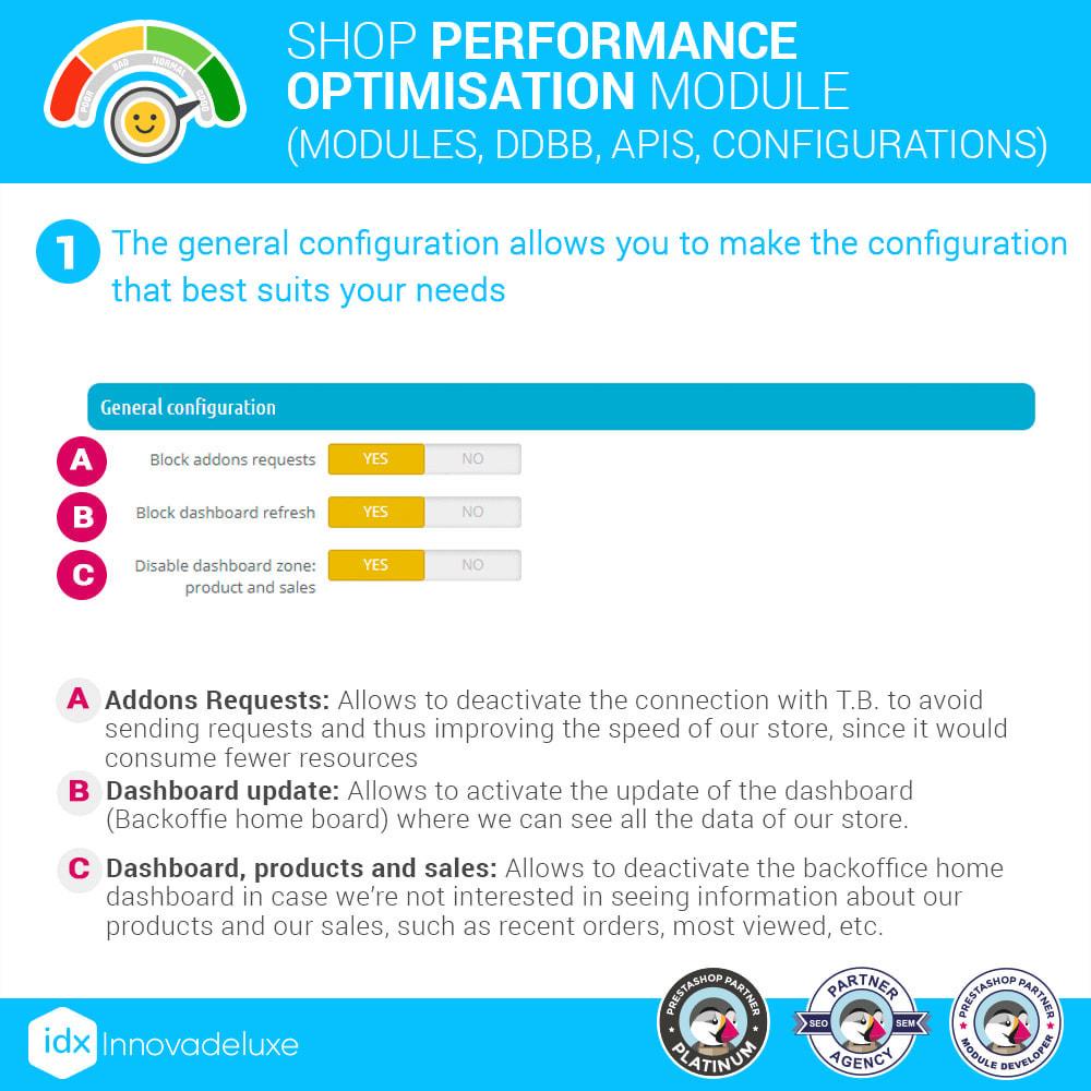 module - Повышения эффективности сайта - Performance - Optimising shop performance (UX / WPO) - 2