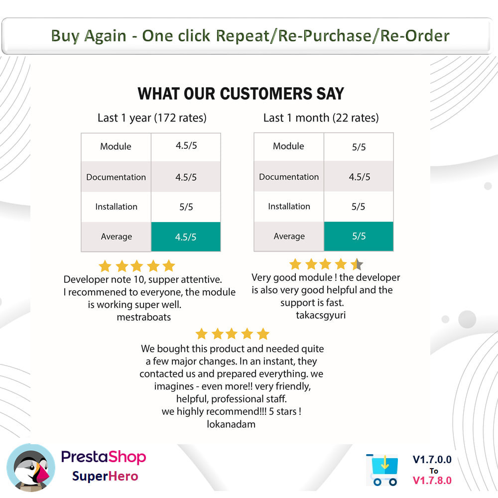 module - Bestelproces - Buy Again- One click Repeat/Re-Purchase/Re-Order - 11