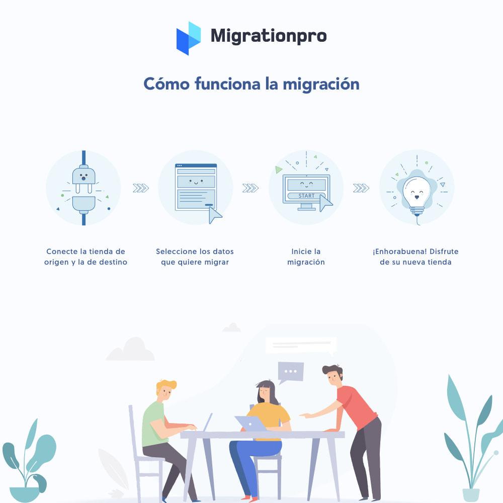 module - Migración y Copias de seguridad - Herramienta de migración de Zen Cart a PrestaShop - 7