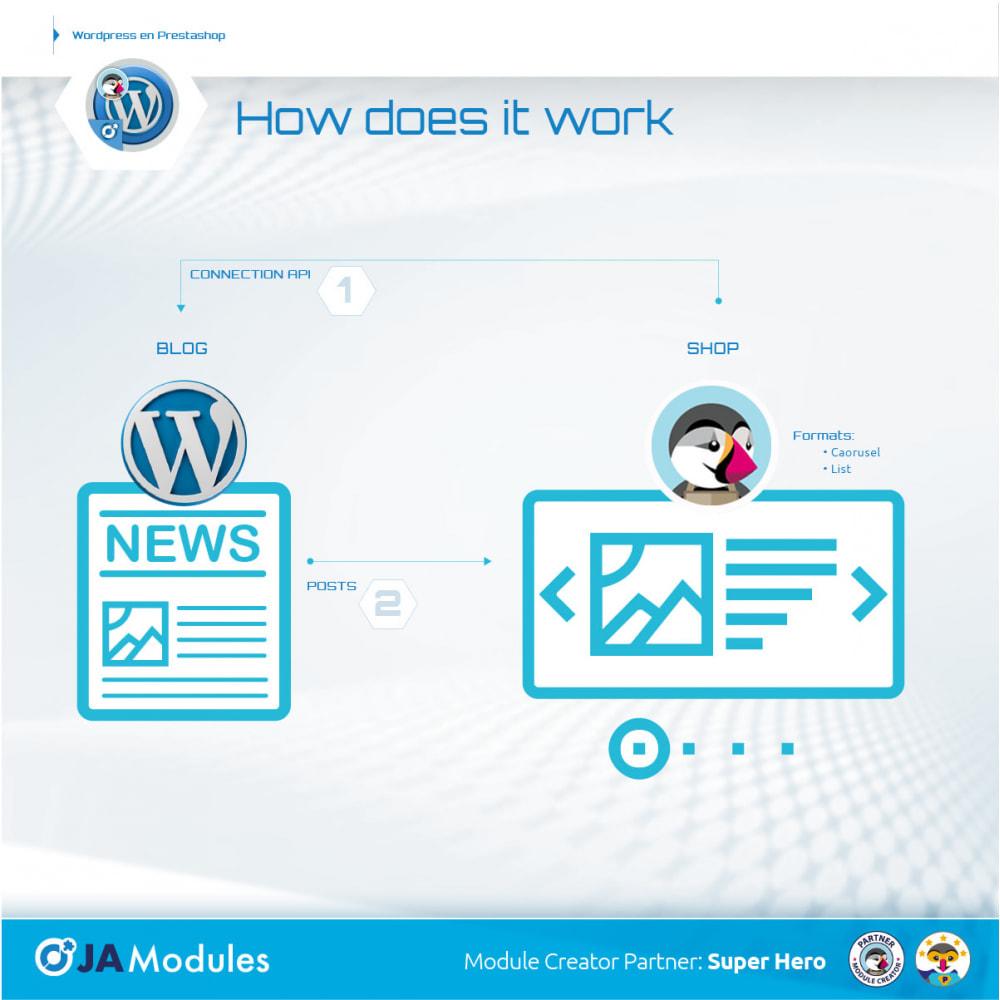 module - Blog, Forum & Actualités - WordPress Inside - 4