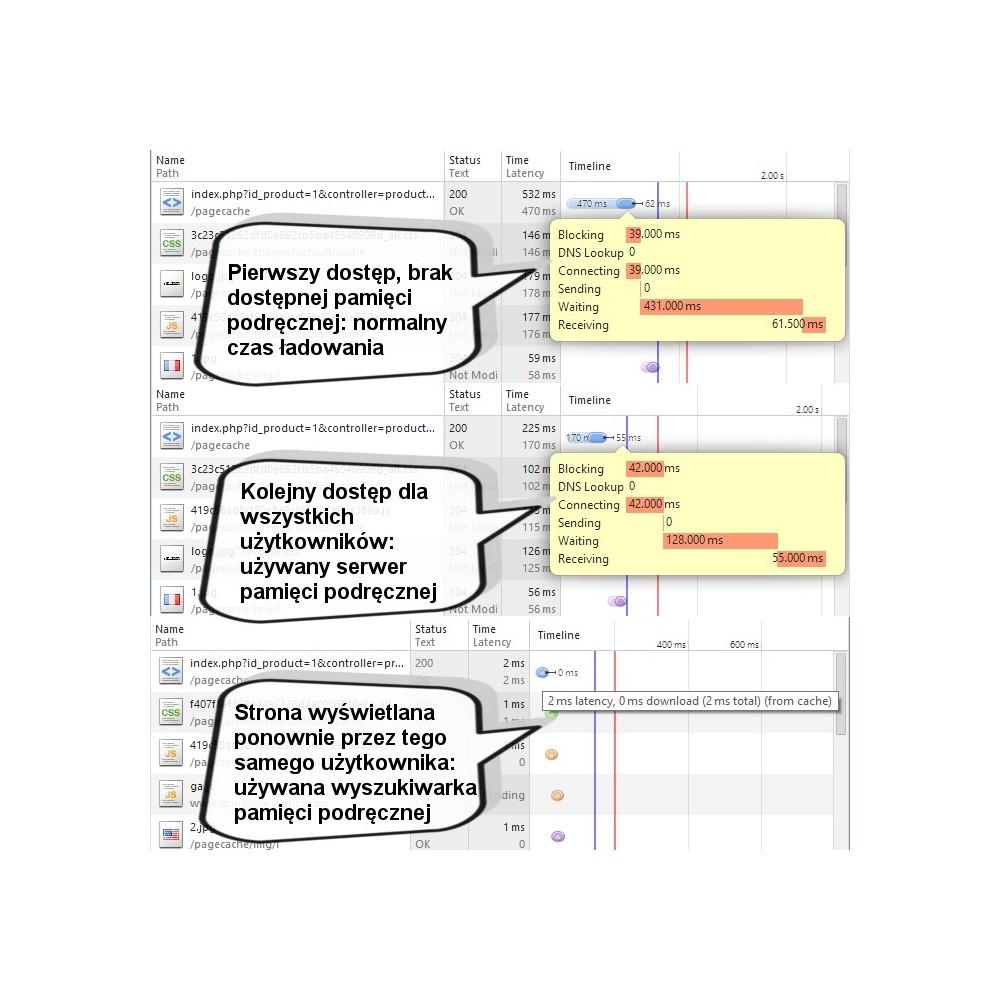 module - Wydajnośc strony - Page Cache Ultimate - 3