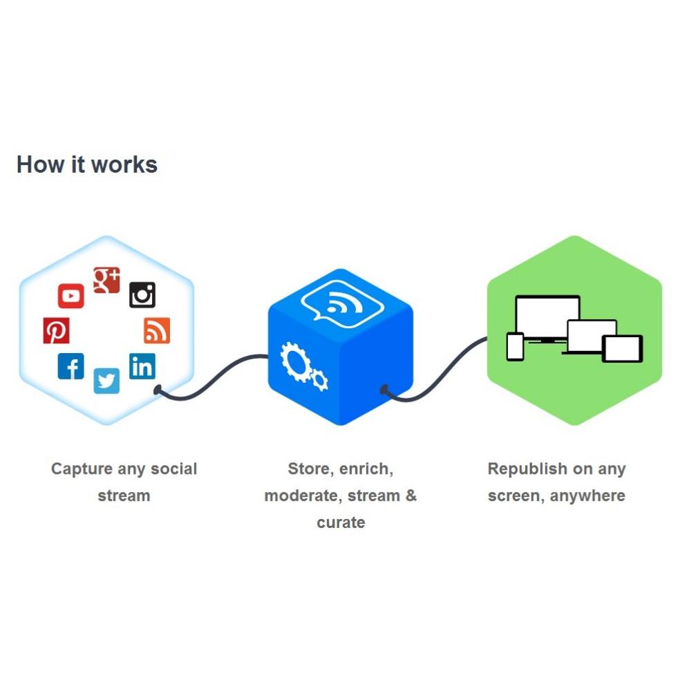 module - Widgets réseaux sociaux - Dialogfeed, affichez un social wall sur votre site - 5