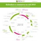 Poland 2015 eCommerce Calendar