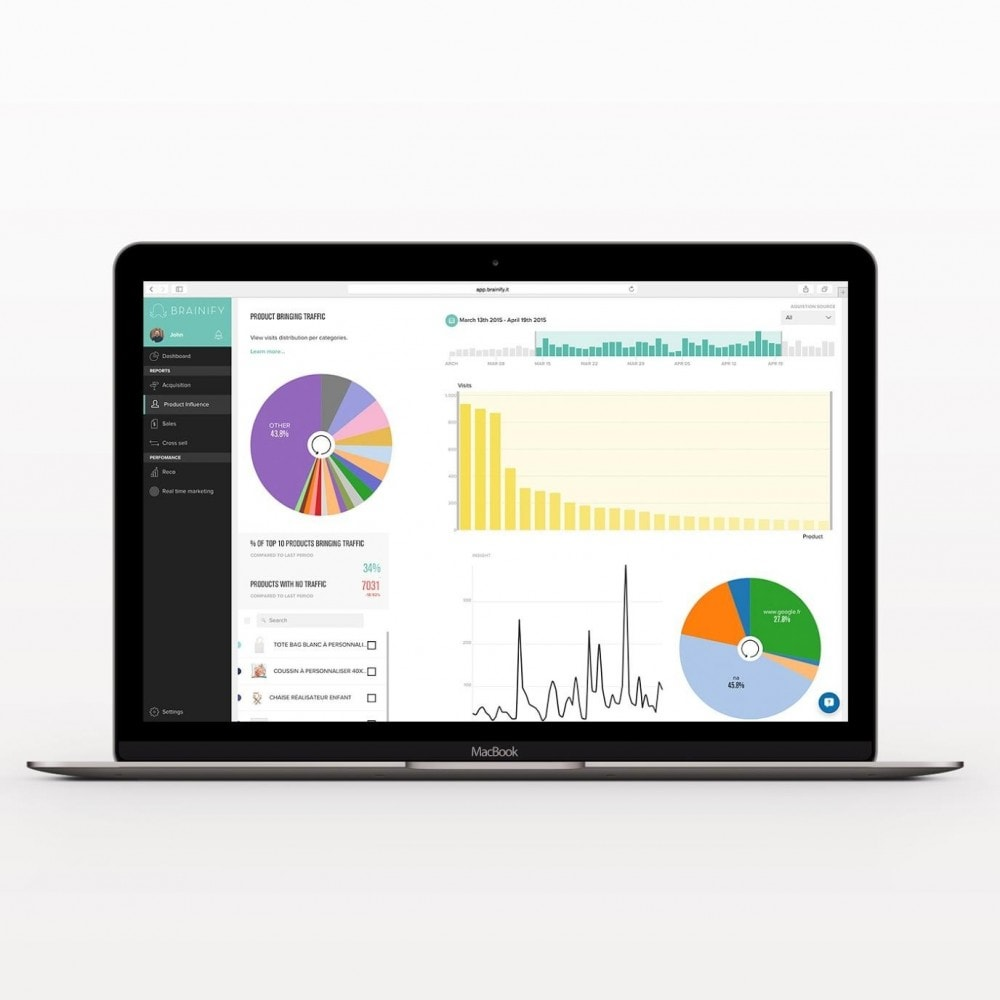 module - Analytics & Statistics - Brainify Free Dashboard - 1