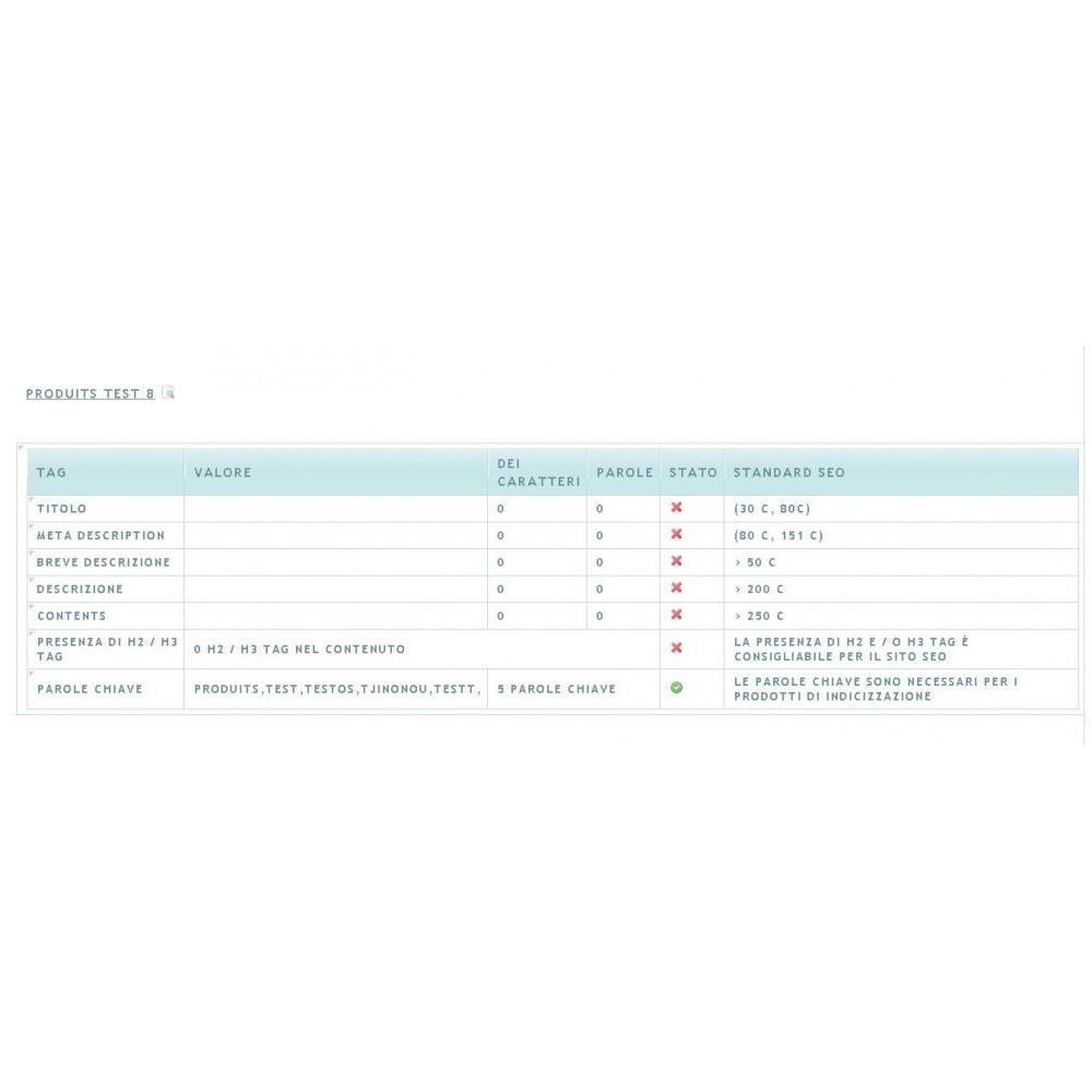 module - SEO (Indicizzazione naturale) - SEO ANALYSIS - 3