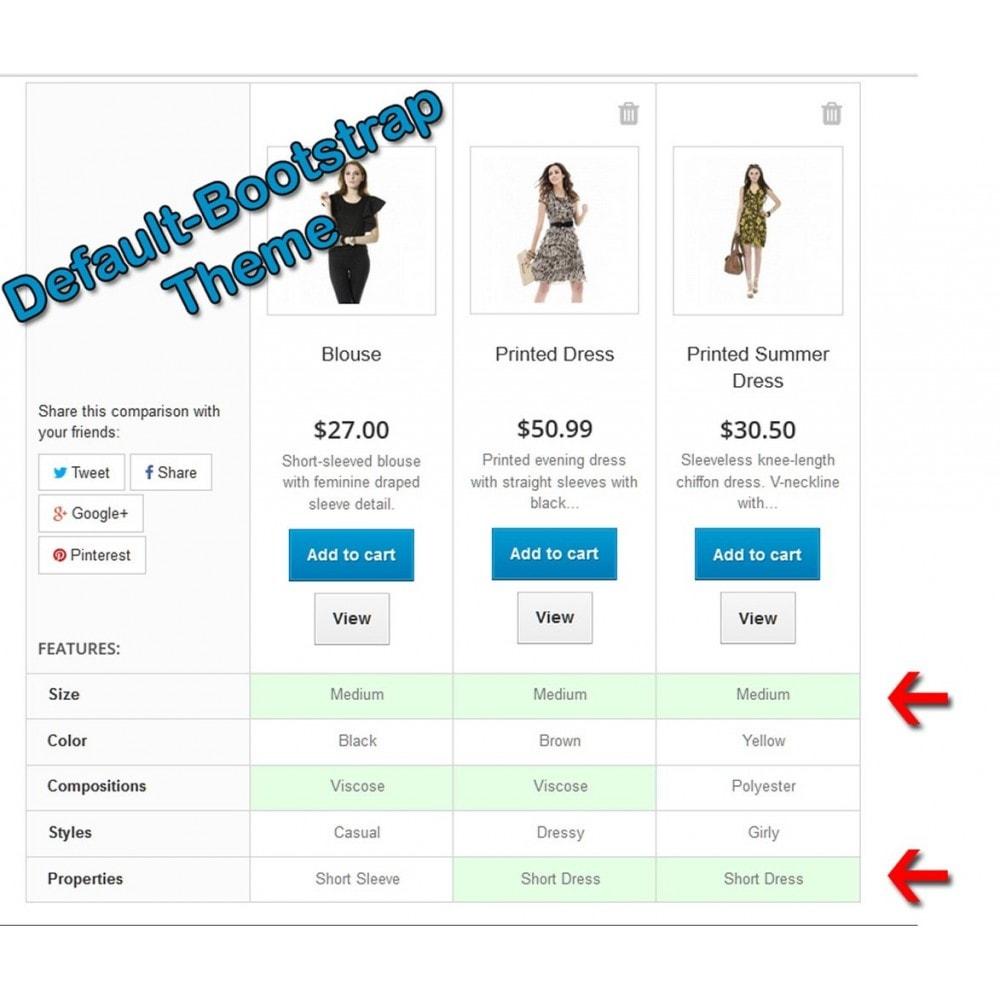 module - Prijsvergelijkers - Product Vergelijking Markeerder - 3
