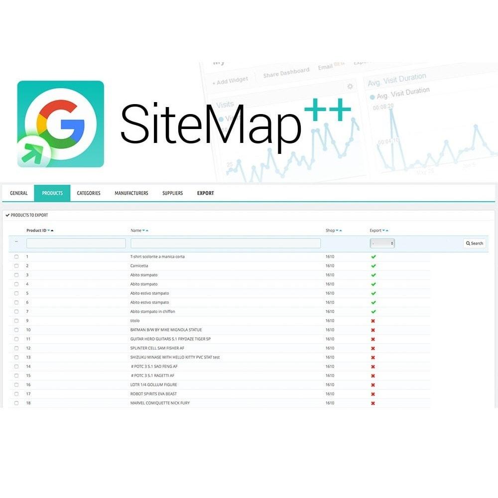 module - SEO (Indicizzazione naturale) - Sitemap Plus multi lingua con cron e filtri - 3