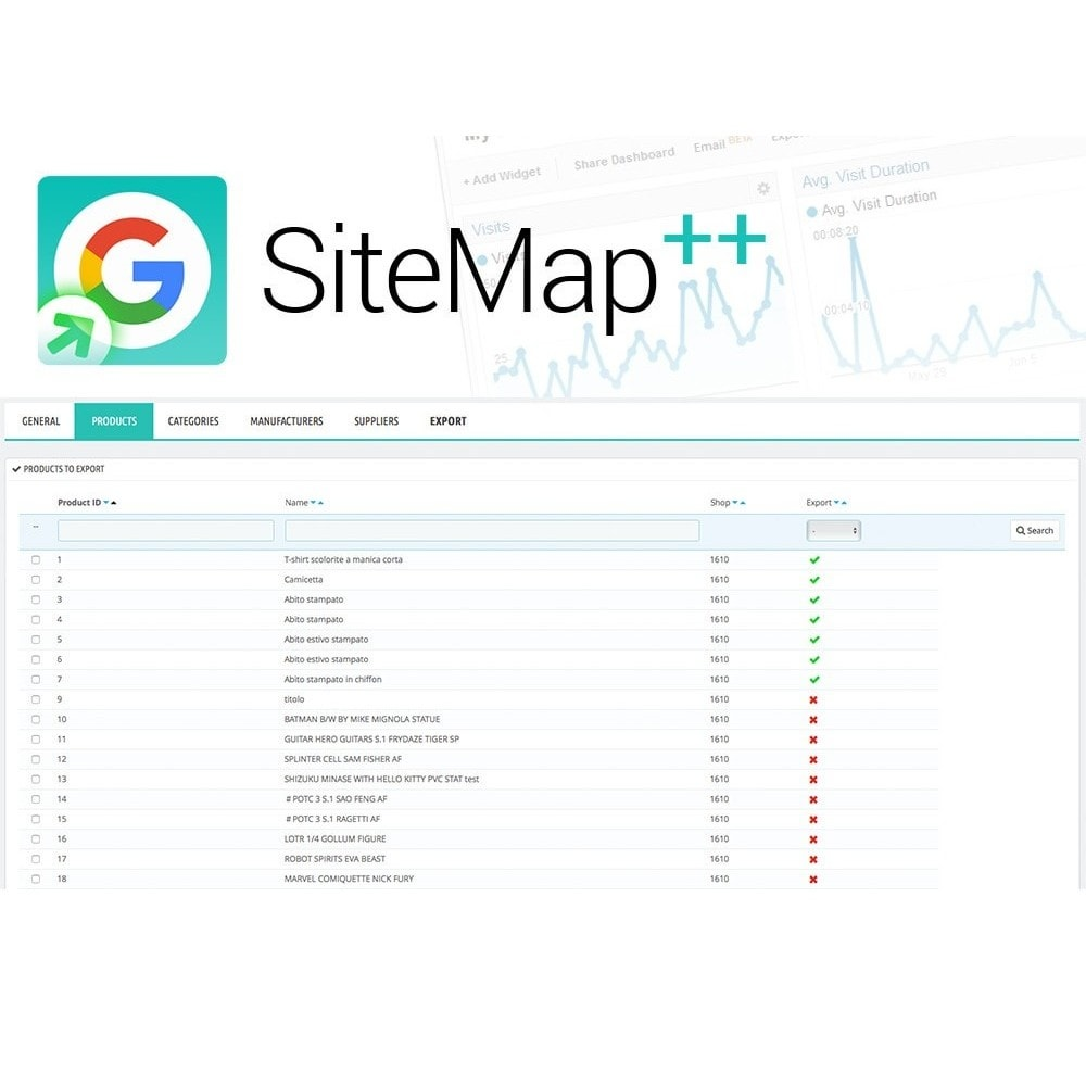 module - SEO (Suchmaschinenranking) - Sitemap Plus multilingual with cron and filters - 3