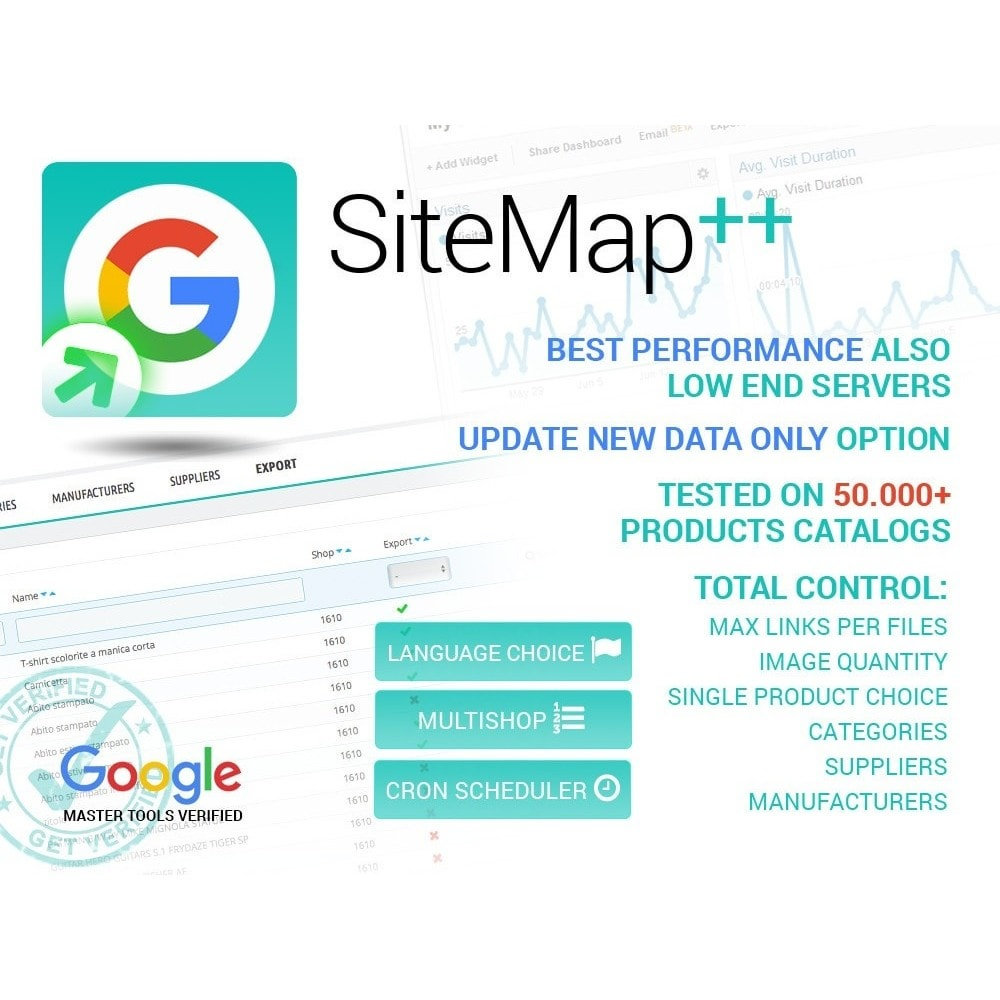 module - SEO (Zoekmachineoptimalisatie - Vermelding) - Sitemap Plus multilingual with cron and filters - 1