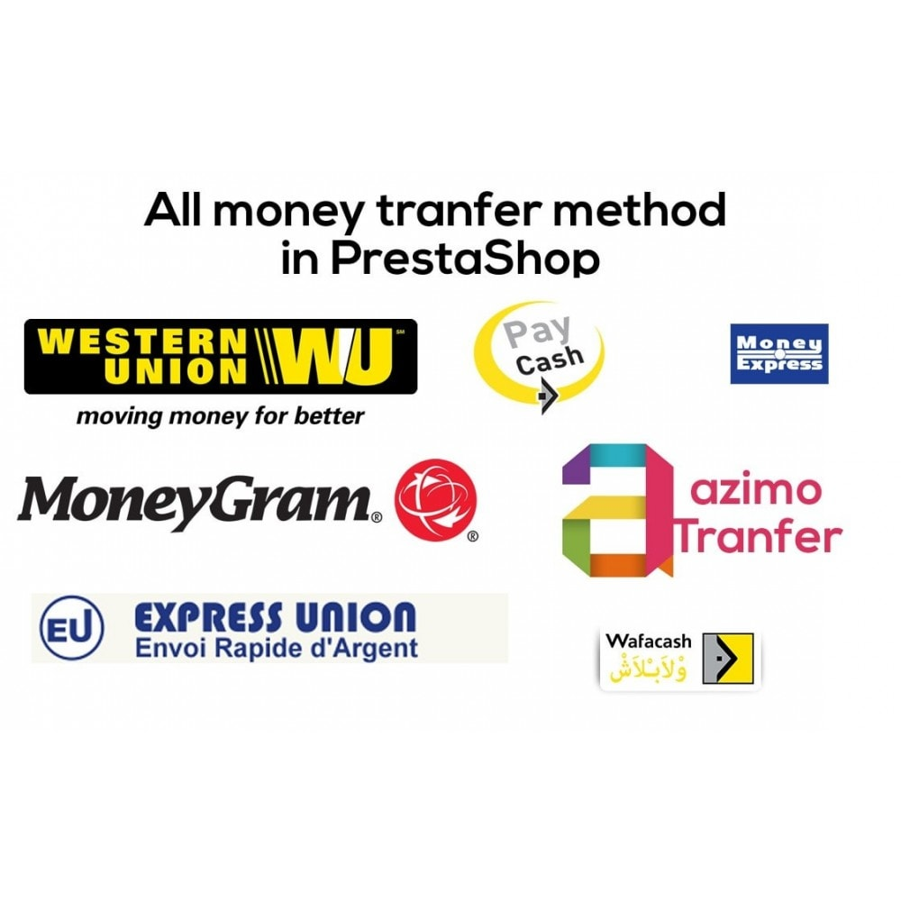 module - Creditcardbetaling of Walletbetaling - Payment by Western Union / Money Gram and other - 1