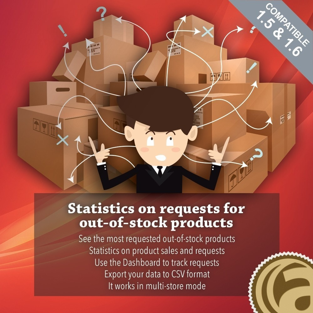 module - Gestión de Stock y de Proveedores - Statistics on requests for out-of-stock products - 1