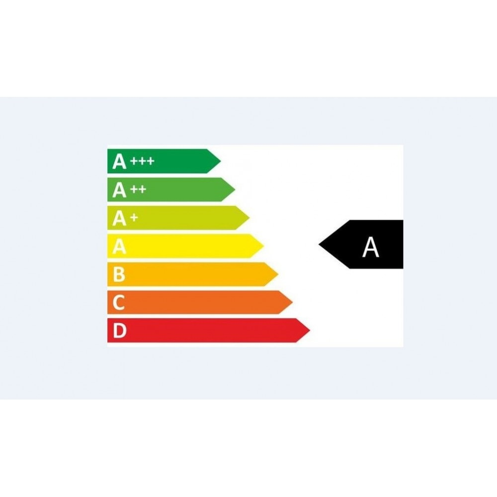 module - Marco Legal (Ley Europea) - EU Energy Rating / Energy label - 1