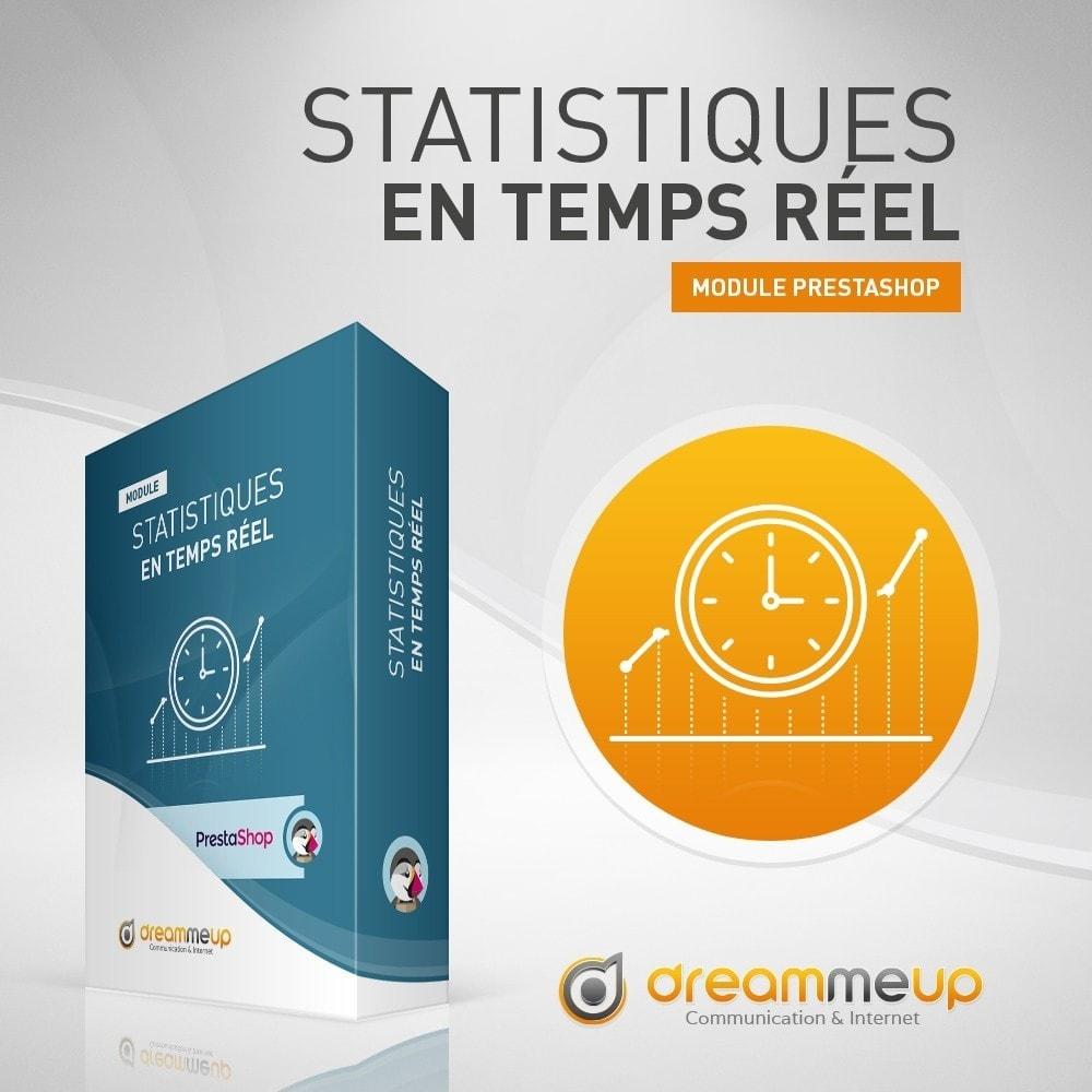 module - Analyses & Statistiques - DMU Statistiques en Temps Réel - 1