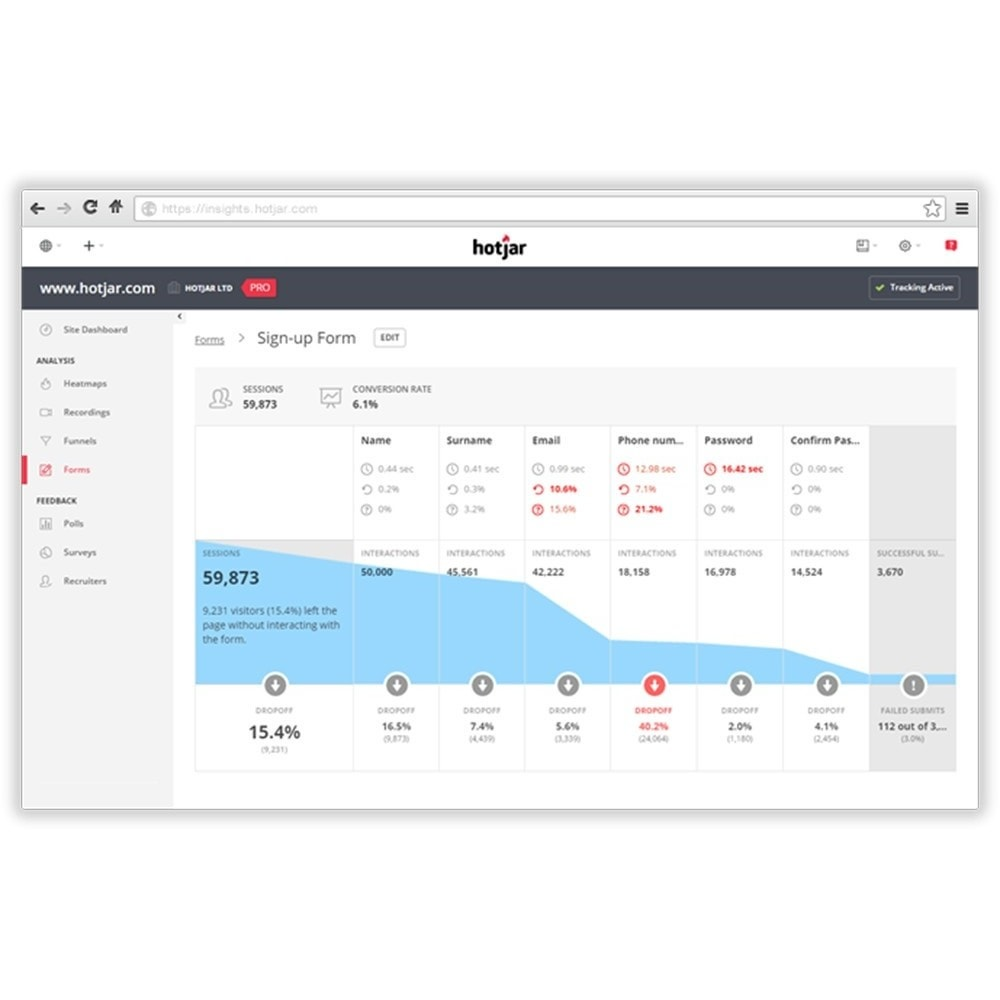 module - Analizy & Statystyki - Hotjar - All-in-one WebShop Analytics and Feedback - 1