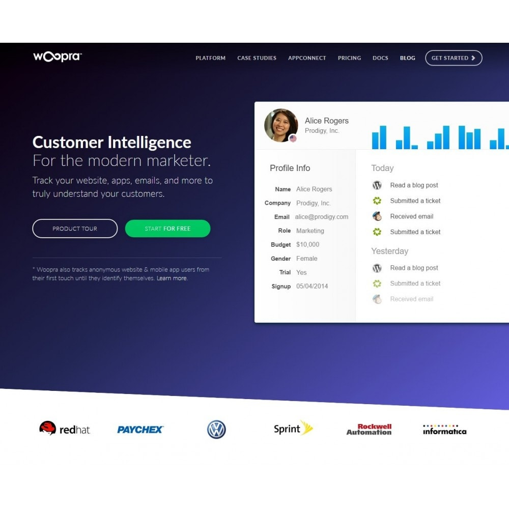 module - Статистика и анализ - Woopra - Real-time Customer Analytics - 2