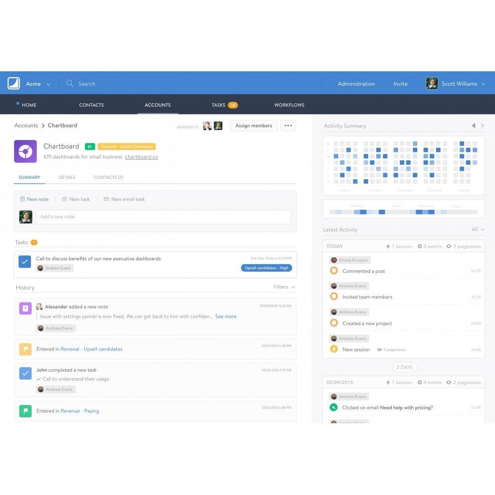 module - Análises & Estatísticas - Salesmachine.io - Realtime Customer Scoring - 4