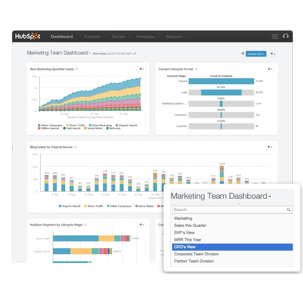 module - Analytics & Statistics - HubSpot Tracking Code - Inbound Marketing and Analytics - 3