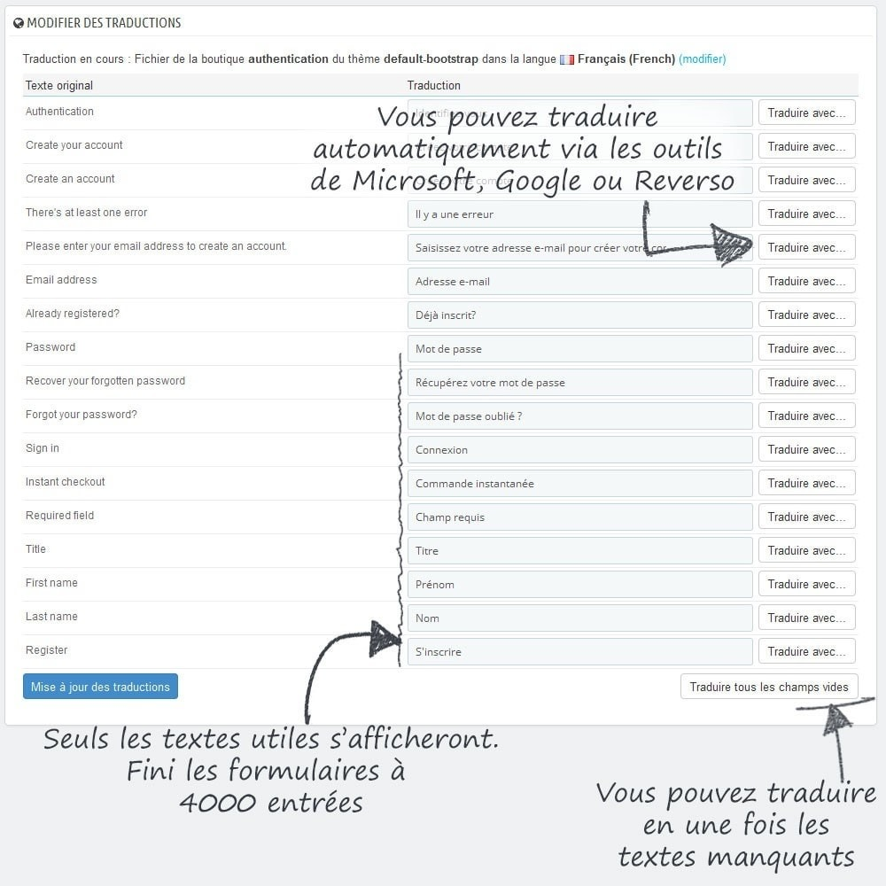 module - International & Localisation - Traduction simplifiée - 4