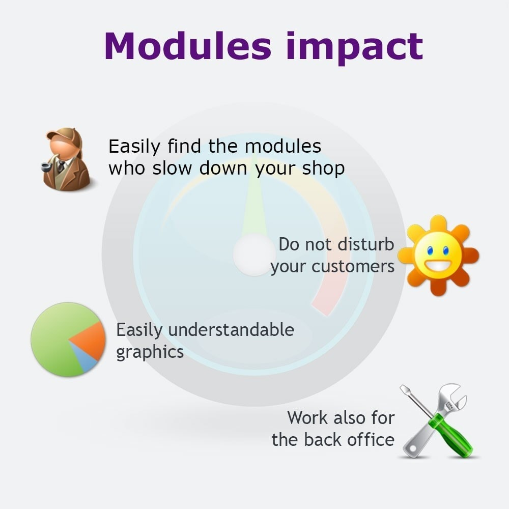 module - Website Performance - Modules impact - 1