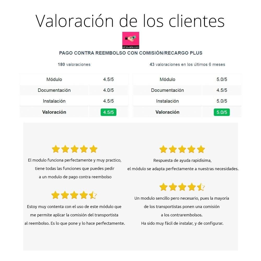 bundle - Pago a la Entrega (contrarrembolso) - Primera venta (módulos imprescindibles para España) - 2