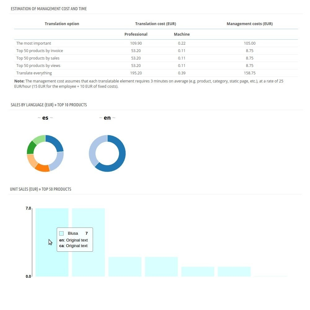 module - Международный рынок и геолокация - CORAL Basic - 4