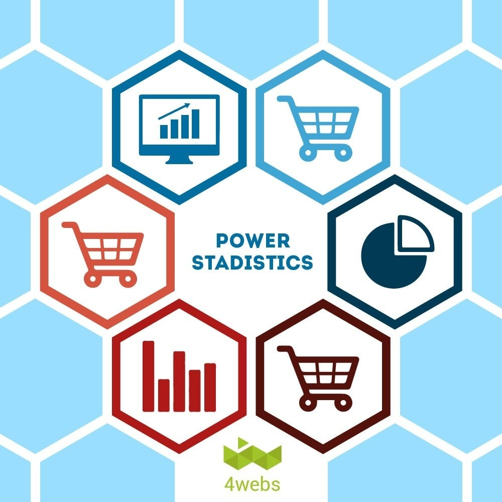 module - Статистика и анализ - Power Stadistics - Reports sales, predictions - 1