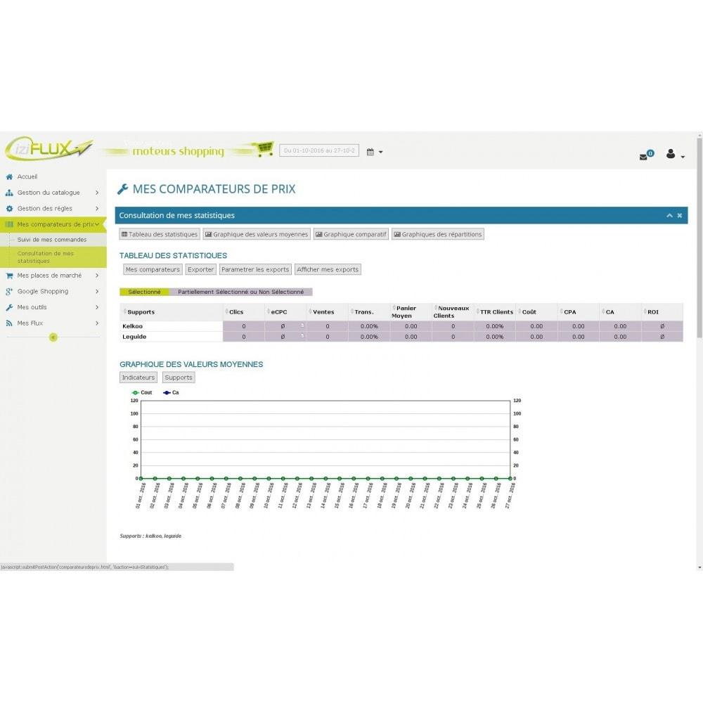 module - Places de marché (marketplaces) - IziFlux - 5