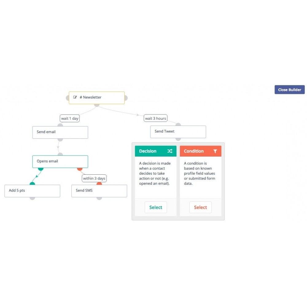 module - Remarketing & Paniers Abandonnés - Sync. Webmecanik Automation et Prestashop - 1