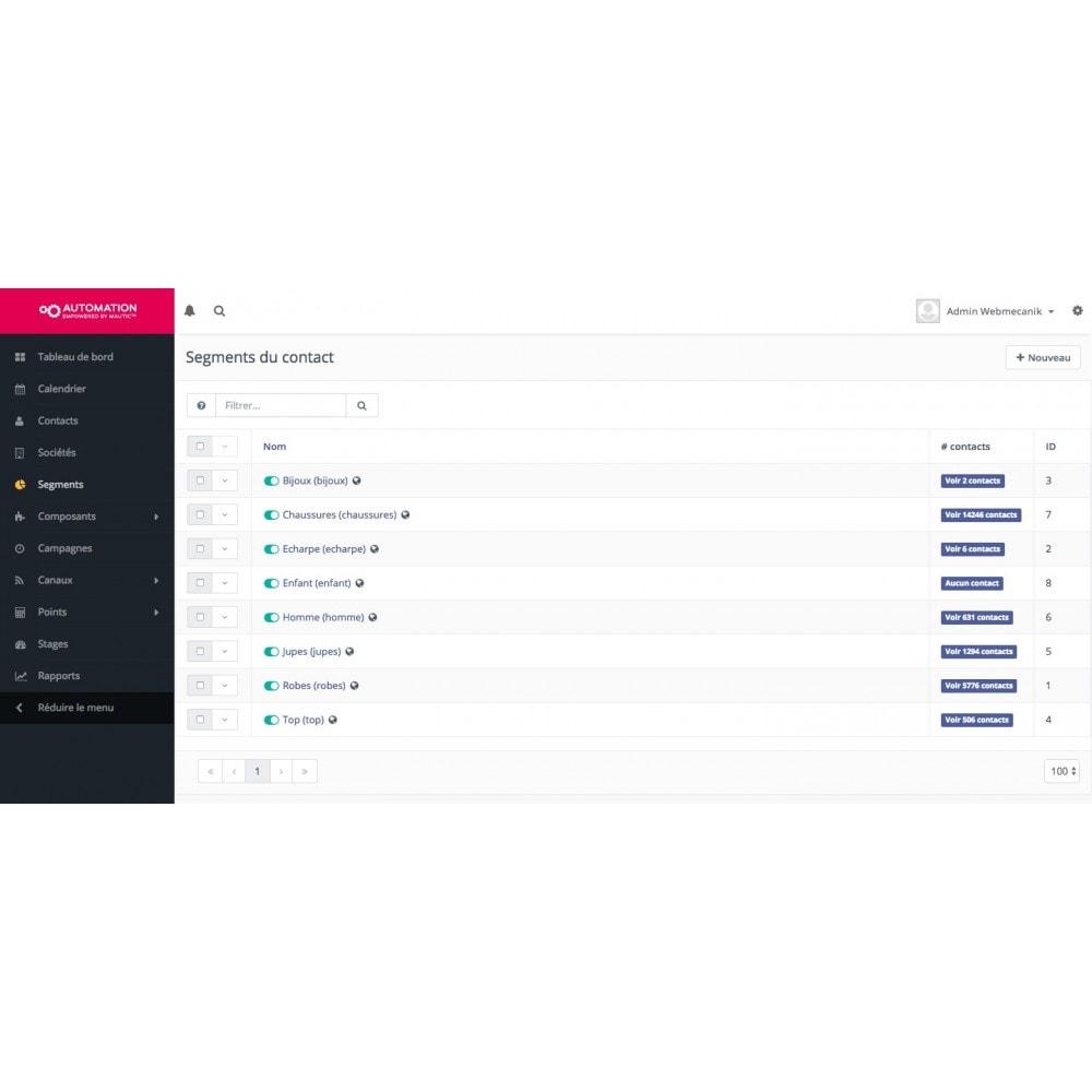 module - Remarketing & Paniers Abandonnés - Sync. Webmecanik Automation et Prestashop - 3