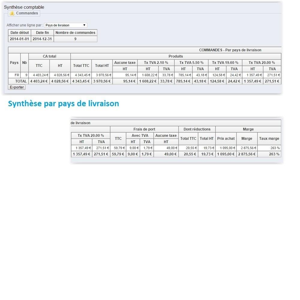 module - Comptabilité & Facturation - Synthèse comptable avec TVA - 13