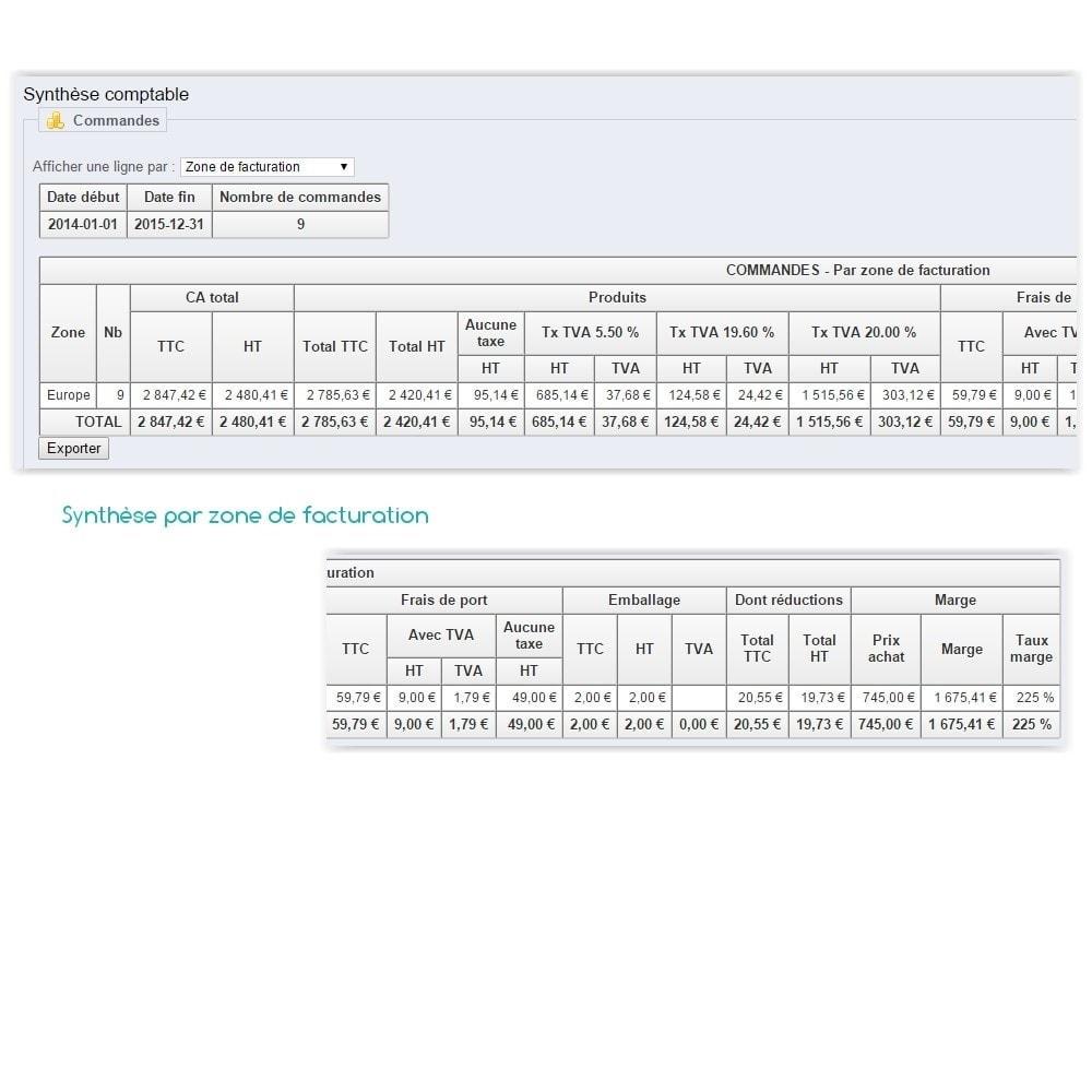 module - Comptabilité & Facturation - Synthèse comptable avec TVA - 14