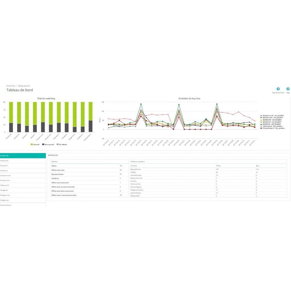 module - Places de marché (marketplaces) - Smart Price - Ajustement Automatique de Prix - 1