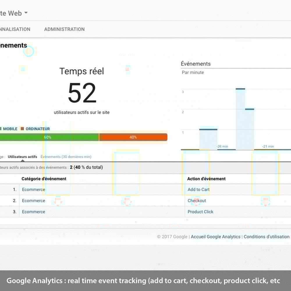 module - Remarketing & Compras abandonados - Enhanced Analytics, Adwords, Bing, social tracking - 1