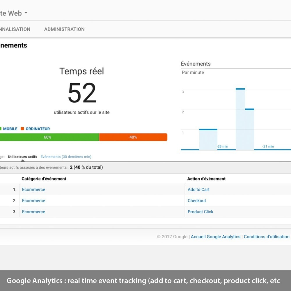 module - Remarketing & Compras abandonados - Enhanced Analytics, Adwords, Bing, social tracking - 2