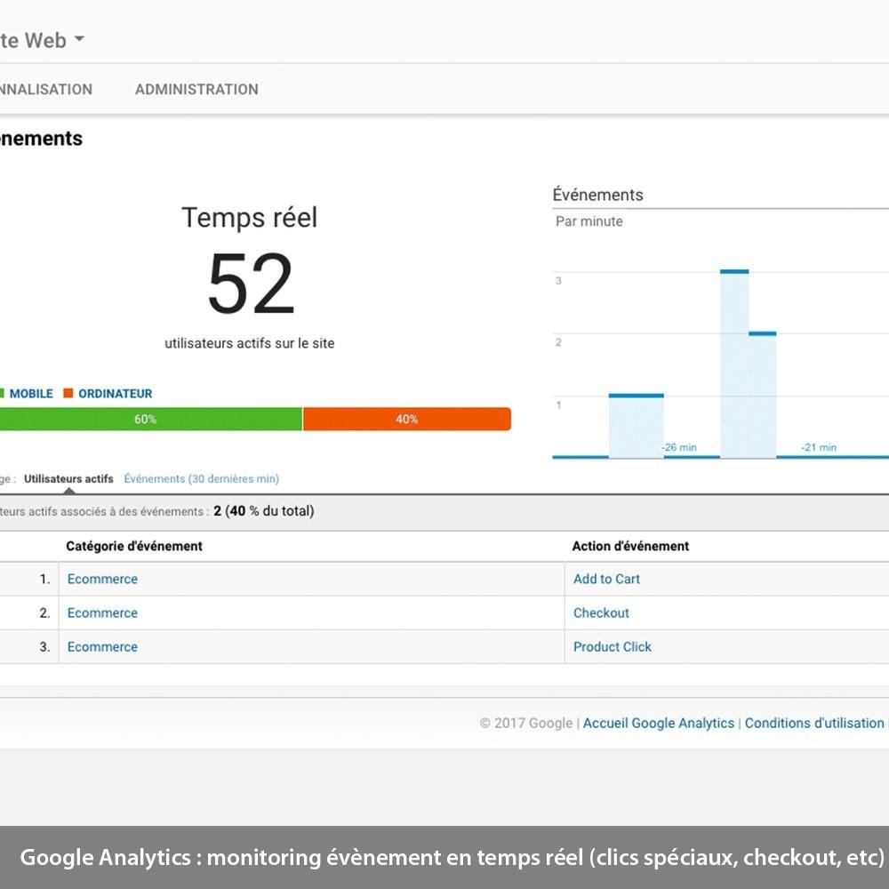 module - Remarketing & Paniers Abandonnés - Analytics enhanced ecommerce, Adwords & Social tracking - 3