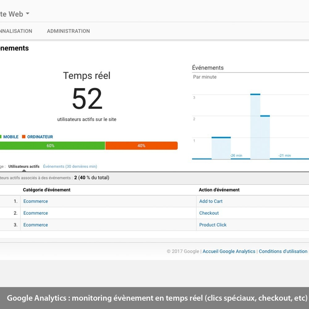 module - Remarketing & Paniers Abandonnés - Enhanced Analytics, Adwords, Bing & fb tracking - 3
