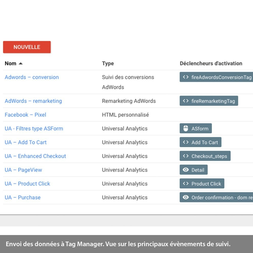 module - Remarketing & Paniers Abandonnés - Analytics enhanced ecommerce, Adwords & Social tracking - 4