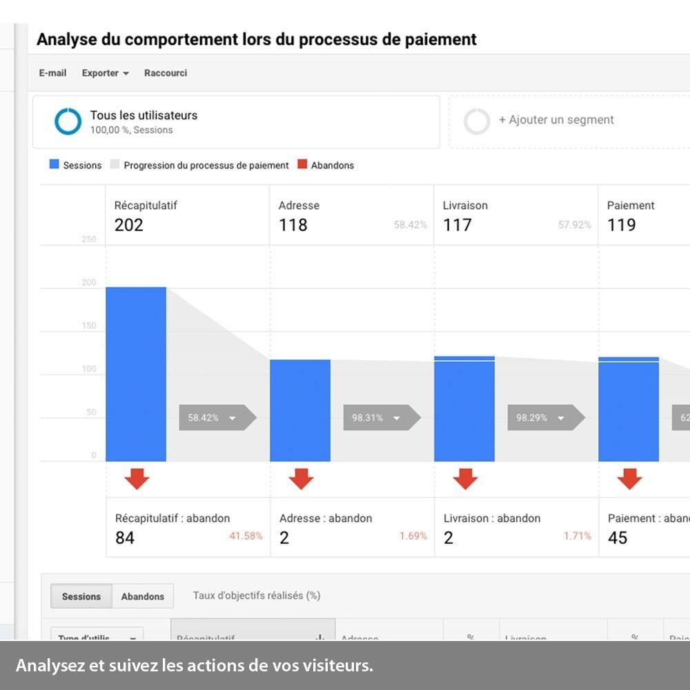 module - Remarketing & Paniers Abandonnés - Enhanced analytics, bing ads, social média tracking - 6