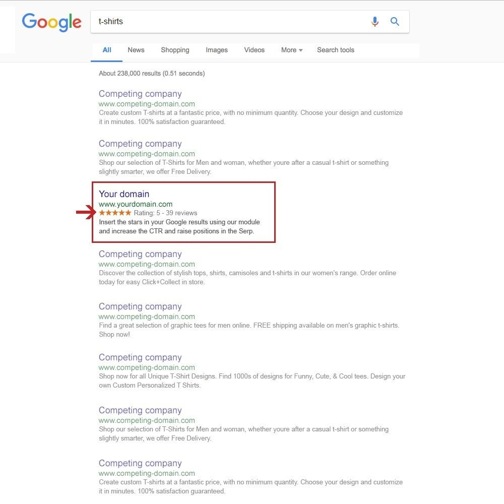 module - SEO (Zoekmachineoptimalisatie - Vermelding) - Google category ratings - 1