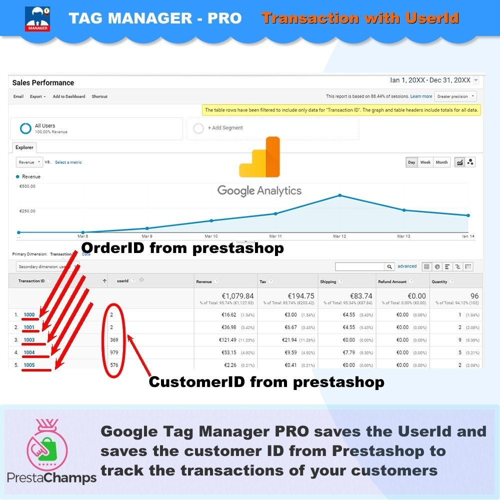 module - Analytics & Statistics - Advance Google Tag Manager - PRO - 14