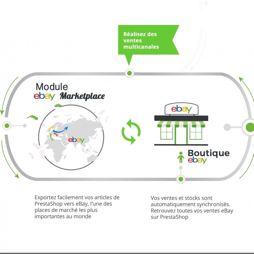 module - Places de marché (marketplaces) - Import eBay, le module essentiel au module eBay - 5