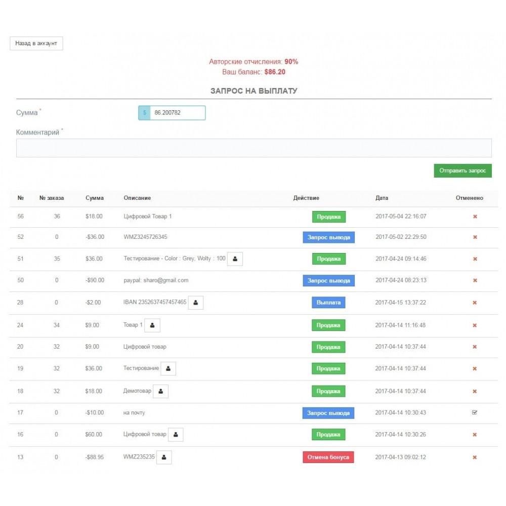 module - Создания торговой площадки - Товары пользователей PRO - 7