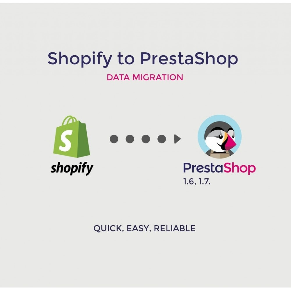 module - Datenmigration & Backup - Migrate Shopify to PrestaShop Export Import Migration - 1