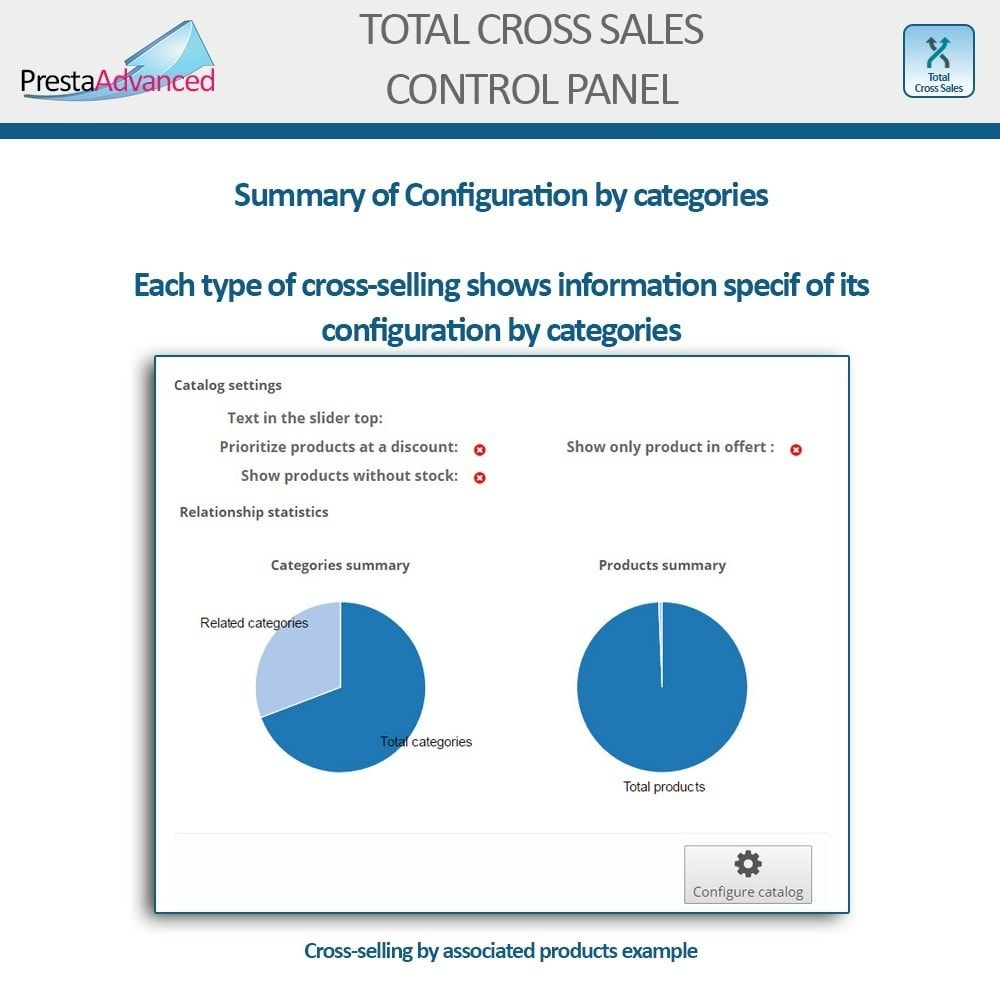 module - Vendas cruzadas & Pacotes de produtos - Total Cross Sales - Cross-selling Set up and control - 31
