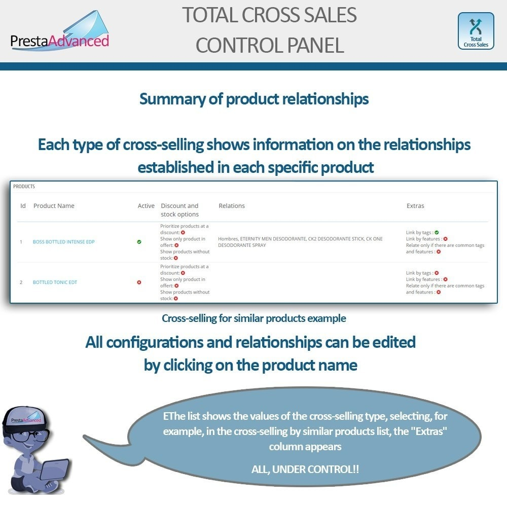 module - Vendas cruzadas & Pacotes de produtos - Total Cross Sales - Cross-selling Set up and control - 35