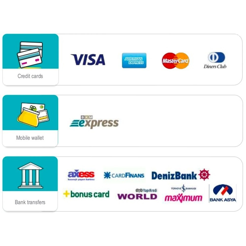 module - Payment by Card or Wallet - PayU Turkey Payment - 3