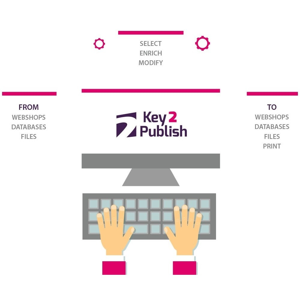 module - Importación y Exportación de datos - Key2Publish easy data transfer and productfeed manager - 6