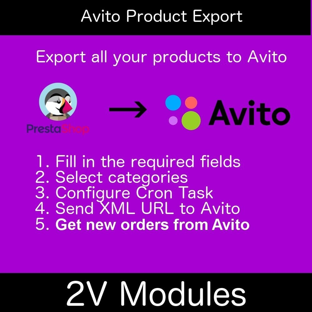 module - Revenda (marketplace) - Avito integration - export products to avito.ru - 1